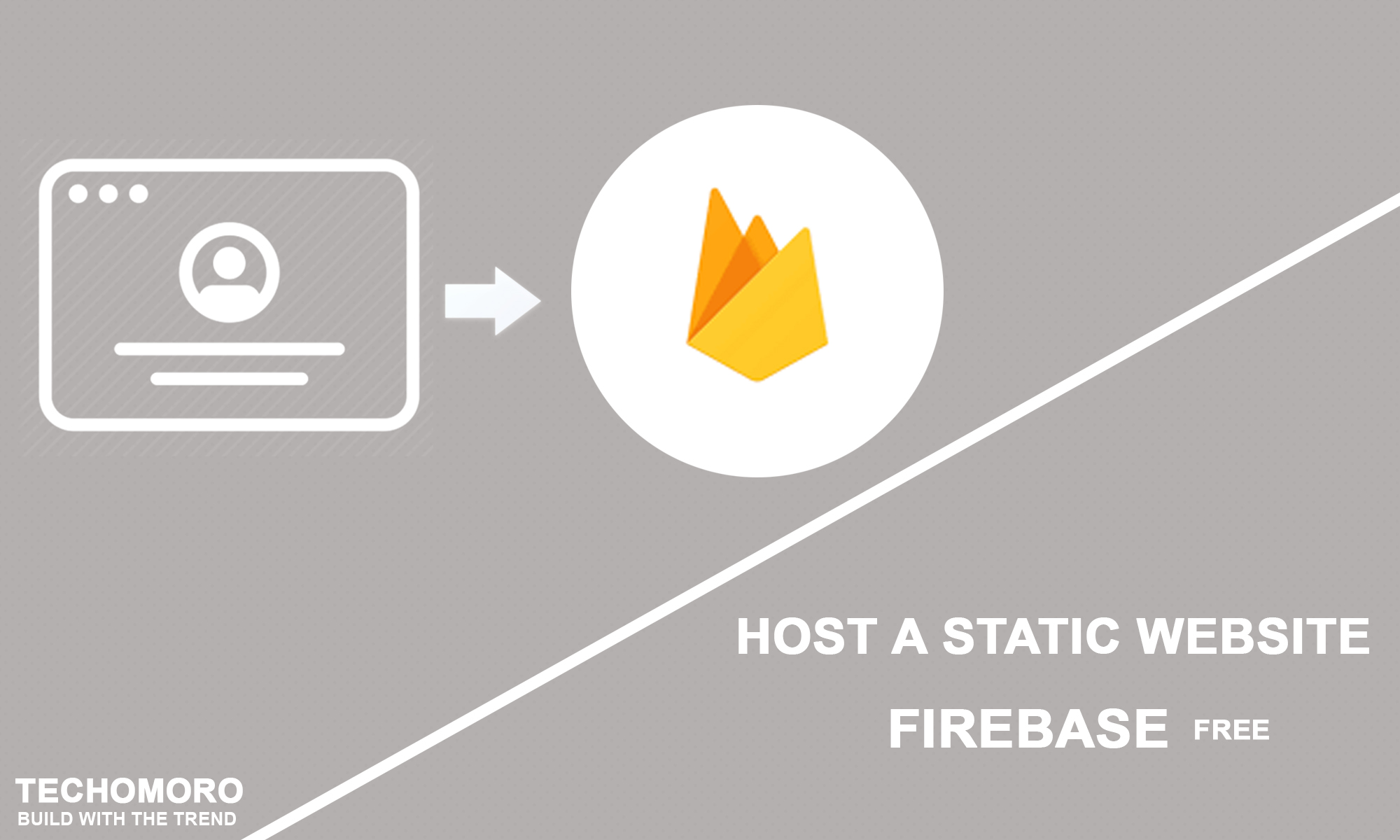 How to Host a Static Website for Free Using Firebase