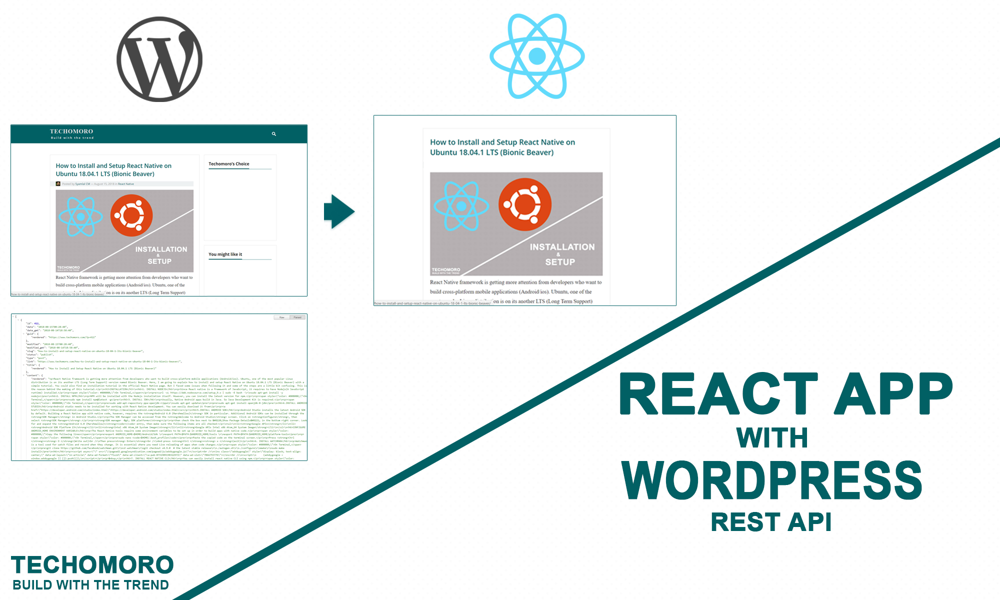 Django Rest Api With React Tutorial Django REST with React Django 20
